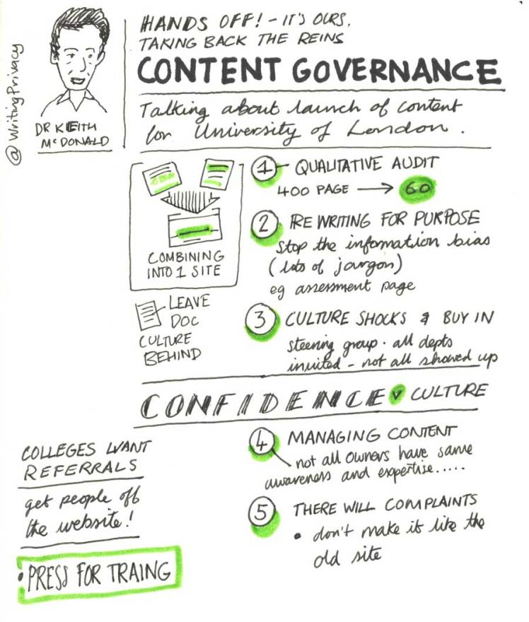 IWMW18 Keith McDonald, Sketchnotes by Kevin Mears